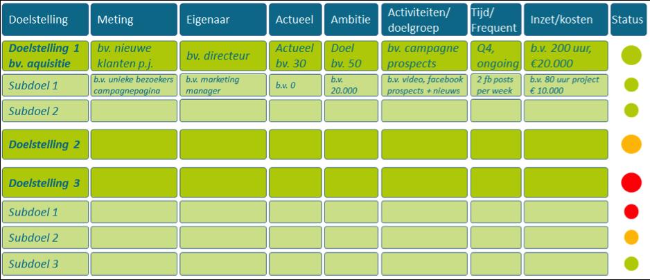 Marketingplan - voorbeeld