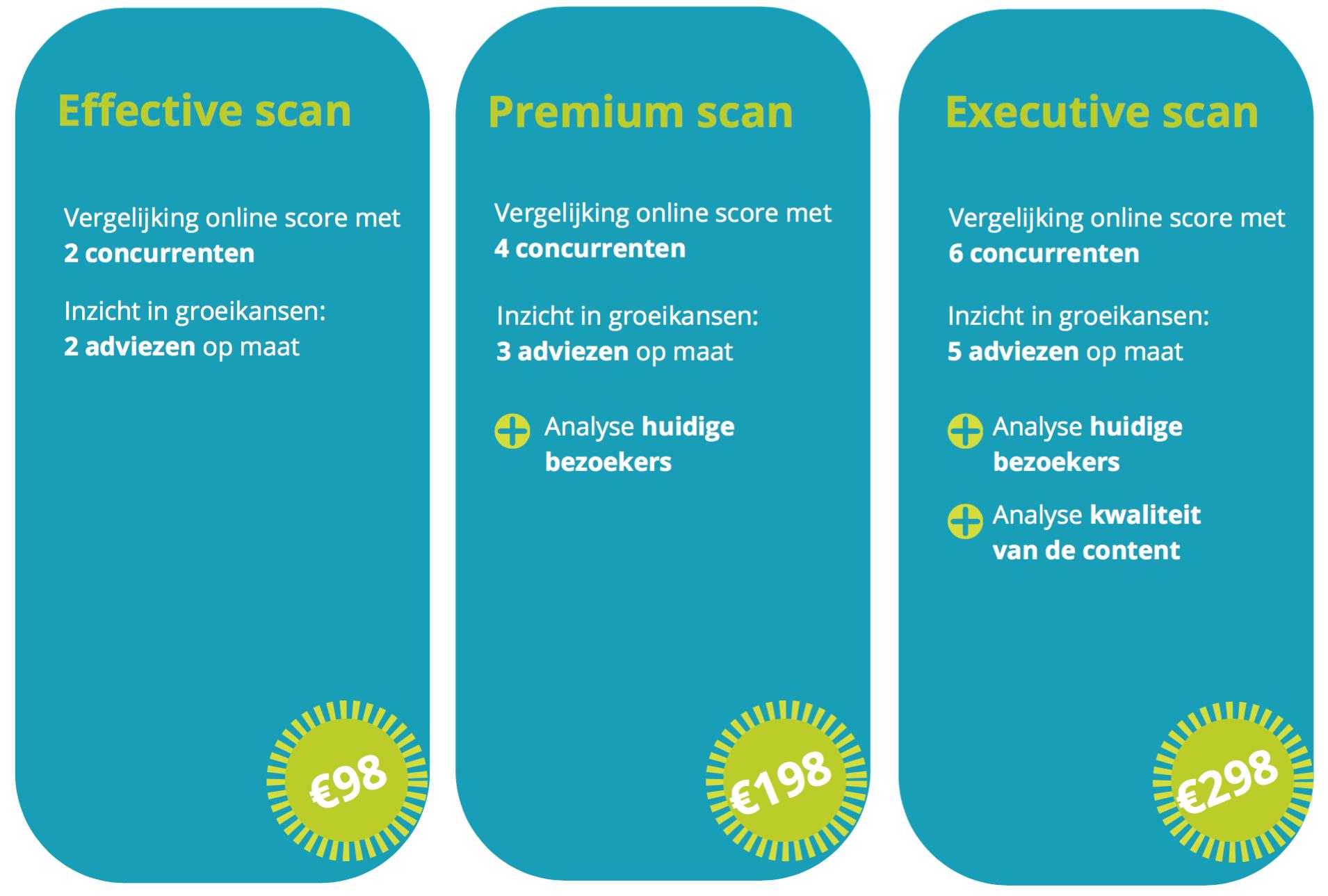 Online scan Spring marketing - met prijzen